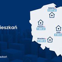 Ceny mieszkań w Polsce – sierpień 2020 [RAPORT]