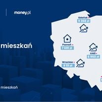 Ceny mieszkań - marzec 2021